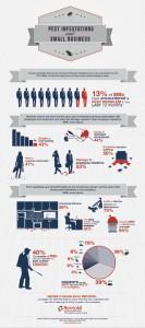 Rentokil_Infographic_final